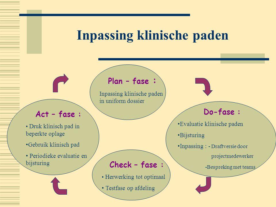 Inpassing klinische paden Plan – fase : Inpassing klinische paden in uniform dossier Do-fase : Evaluatie klinische paden Bijsturing Inpassing : - Draf