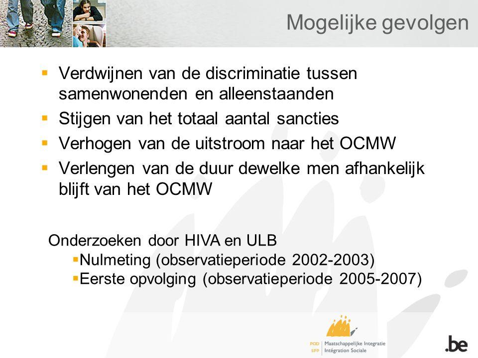Mogelijke gevolgen  Verdwijnen van de discriminatie tussen samenwonenden en alleenstaanden  Stijgen van het totaal aantal sancties  Verhogen van de uitstroom naar het OCMW  Verlengen van de duur dewelke men afhankelijk blijft van het OCMW Onderzoeken door HIVA en ULB  Nulmeting (observatieperiode 2002-2003)  Eerste opvolging (observatieperiode 2005-2007)