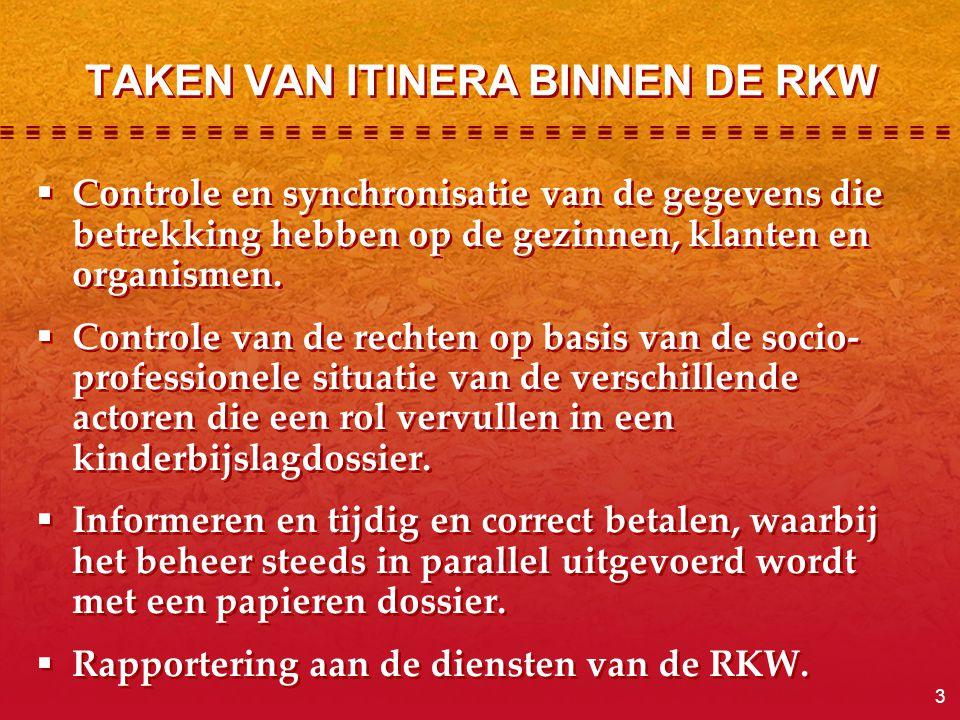 4  Specificiteiten RKW:  De Gewaarborgde Gezinsbijslag  De residuaire rechten (vb.