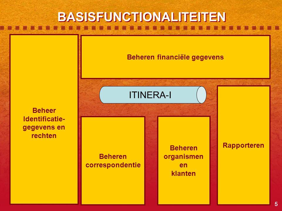 5 Beheer Identificatie- gegevens en rechten Beheren correspondentie Beheren organismen en klanten Rapporteren Beheren financiële gegevens ITINERA-I BA