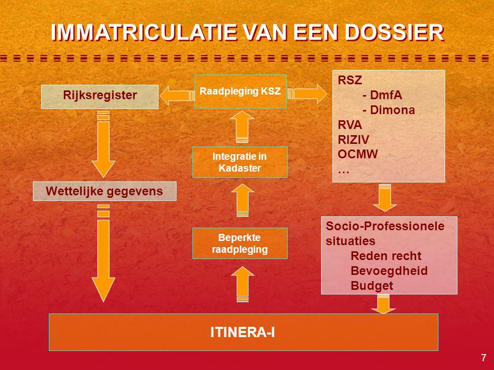 7 Rijksregister Integratie in Kadaster RSZ - DmfA - Dimona RVA RIZIV OCMW … Wettelijke gegevens Socio-Professionele situaties Reden recht Bevoegdheid