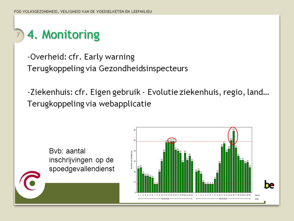 FOD VOLKSGEZONDHEID, VEILIGHEID VAN DE VOEDSELKETEN EN LEEFMILIEU 4. Monitoring -Overheid: cfr. Early warning Terugkoppeling via Gezondheidsinspecteur