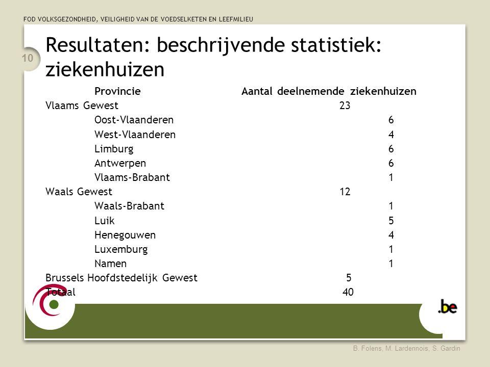 FOD VOLKSGEZONDHEID, VEILIGHEID VAN DE VOEDSELKETEN EN LEEFMILIEU B. Folens, M. Lardennois, S. Gardin 10 Resultaten: beschrijvende statistiek: ziekenh