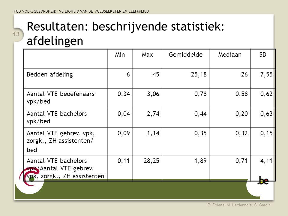 FOD VOLKSGEZONDHEID, VEILIGHEID VAN DE VOEDSELKETEN EN LEEFMILIEU B. Folens, M. Lardennois, S. Gardin 13 Resultaten: beschrijvende statistiek: afdelin