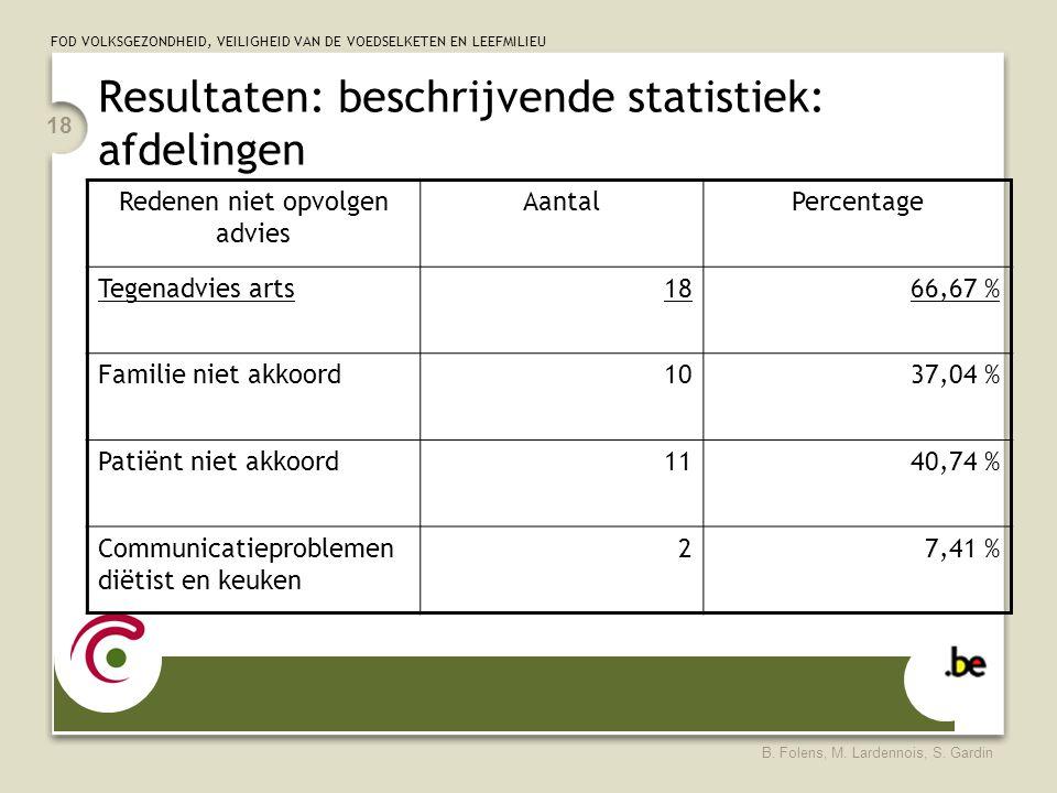 FOD VOLKSGEZONDHEID, VEILIGHEID VAN DE VOEDSELKETEN EN LEEFMILIEU B. Folens, M. Lardennois, S. Gardin 18 Resultaten: beschrijvende statistiek: afdelin
