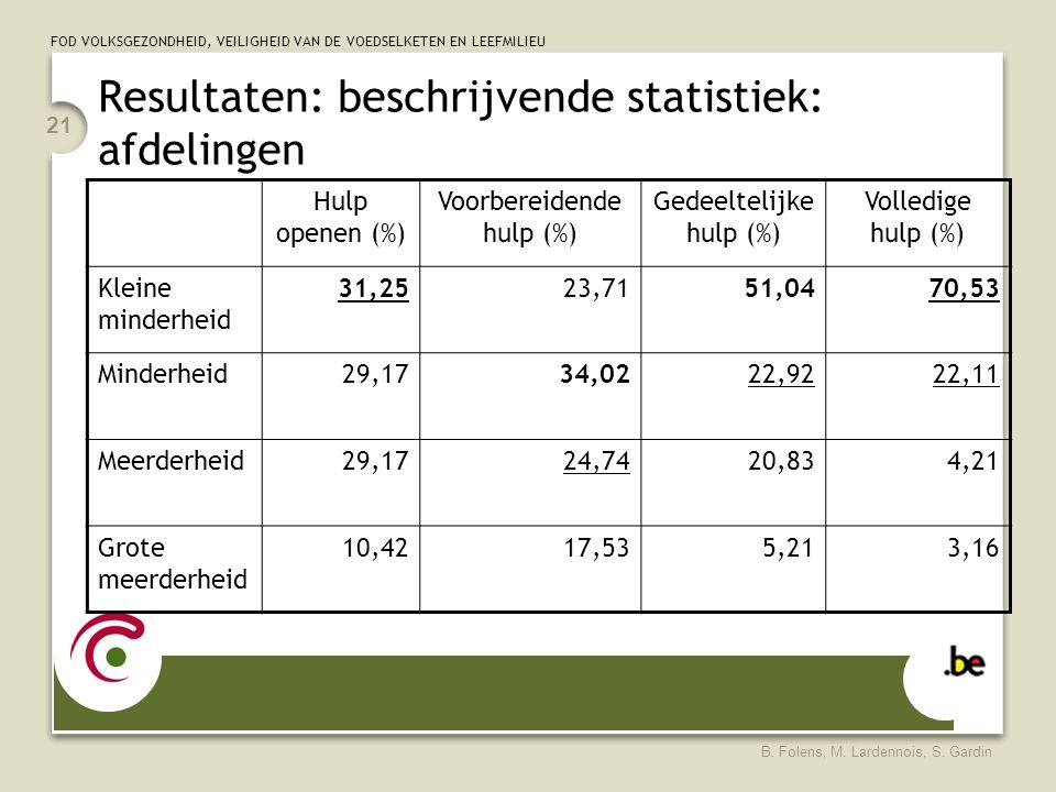 FOD VOLKSGEZONDHEID, VEILIGHEID VAN DE VOEDSELKETEN EN LEEFMILIEU B. Folens, M. Lardennois, S. Gardin 21 Resultaten: beschrijvende statistiek: afdelin
