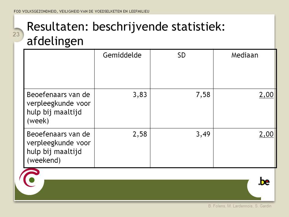 FOD VOLKSGEZONDHEID, VEILIGHEID VAN DE VOEDSELKETEN EN LEEFMILIEU B. Folens, M. Lardennois, S. Gardin 23 Resultaten: beschrijvende statistiek: afdelin