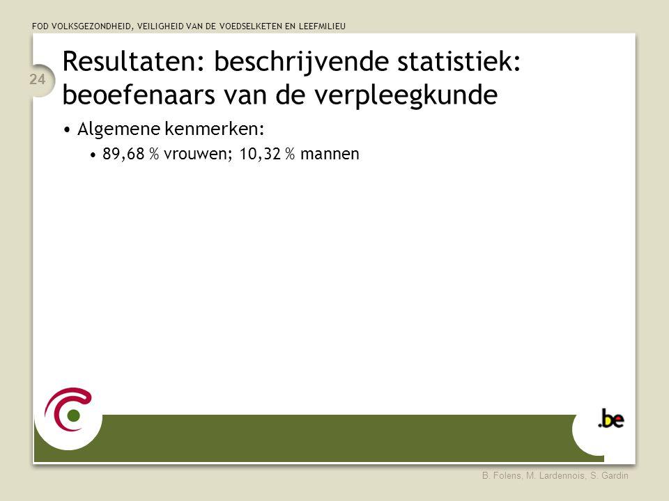 FOD VOLKSGEZONDHEID, VEILIGHEID VAN DE VOEDSELKETEN EN LEEFMILIEU B. Folens, M. Lardennois, S. Gardin 24 Resultaten: beschrijvende statistiek: beoefen