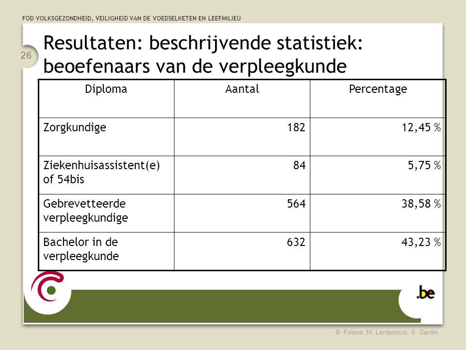 FOD VOLKSGEZONDHEID, VEILIGHEID VAN DE VOEDSELKETEN EN LEEFMILIEU B. Folens, M. Lardennois, S. Gardin 26 Resultaten: beschrijvende statistiek: beoefen