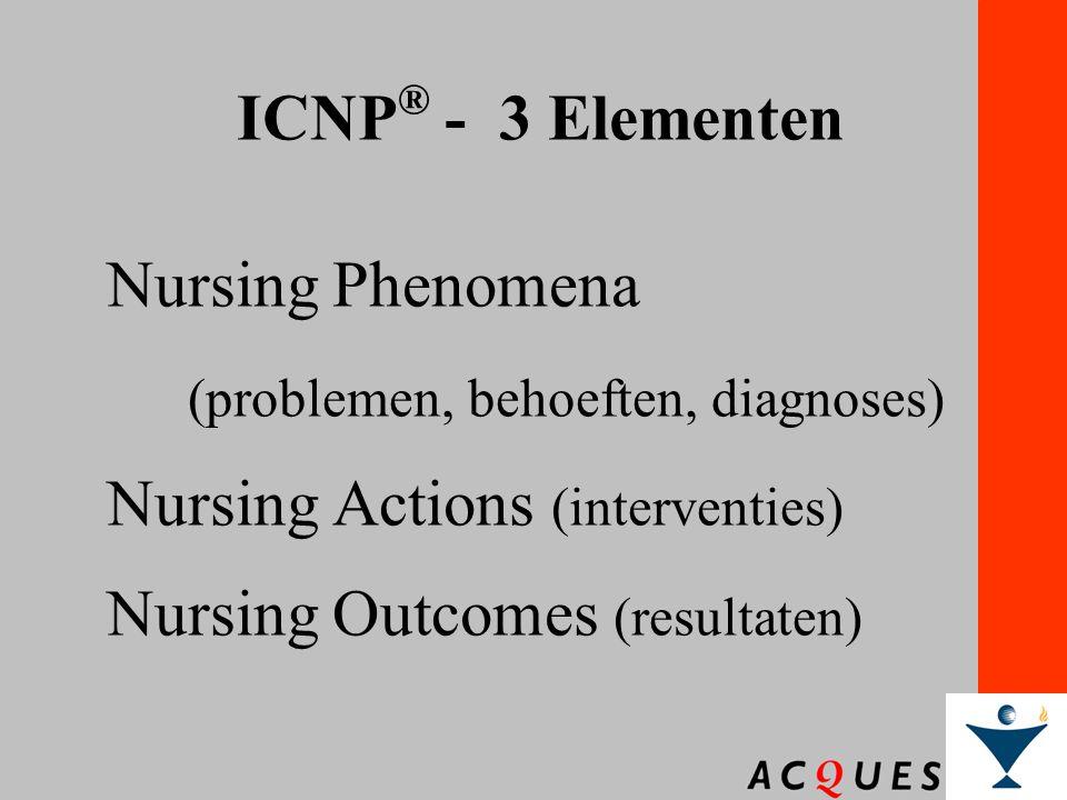 Dr. William Goossen ICNP ® - 3 Elementen Nursing Phenomena (problemen, behoeften, diagnoses) Nursing Actions (interventies) Nursing Outcomes (resultat