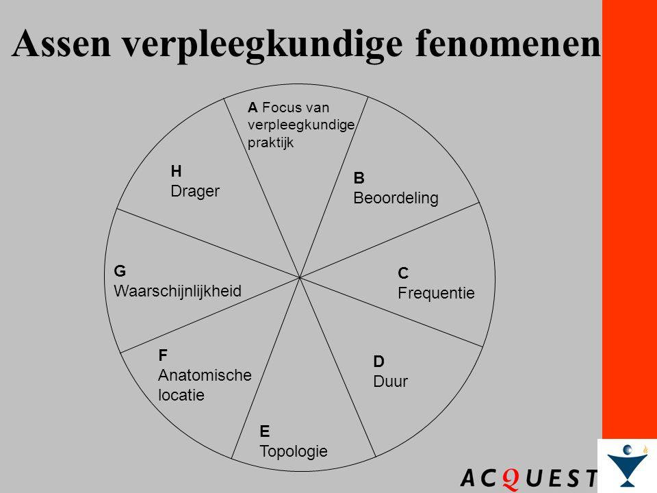Dr. William Goossen Assen verpleegkundige fenomenen A Focus van verpleegkundige praktijk B Beoordeling C Frequentie D Duur E Topologie F Anatomische l