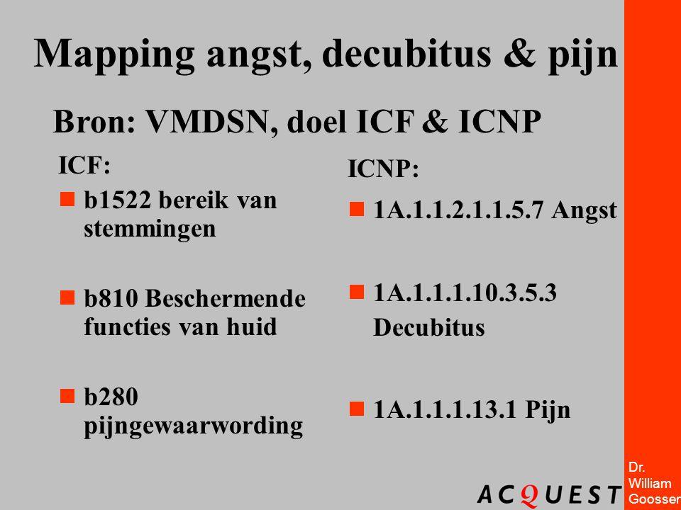 Dr. William Goossen Mapping angst, decubitus & pijn ICF:  b1522 bereik van stemmingen  b810 Beschermende functies van huid  b280 pijngewaarwording