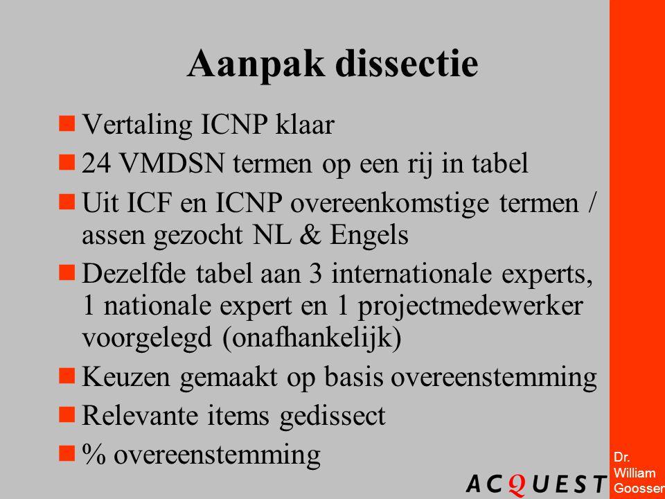 Dr. William Goossen Aanpak dissectie  Vertaling ICNP klaar  24 VMDSN termen op een rij in tabel  Uit ICF en ICNP overeenkomstige termen / assen gez