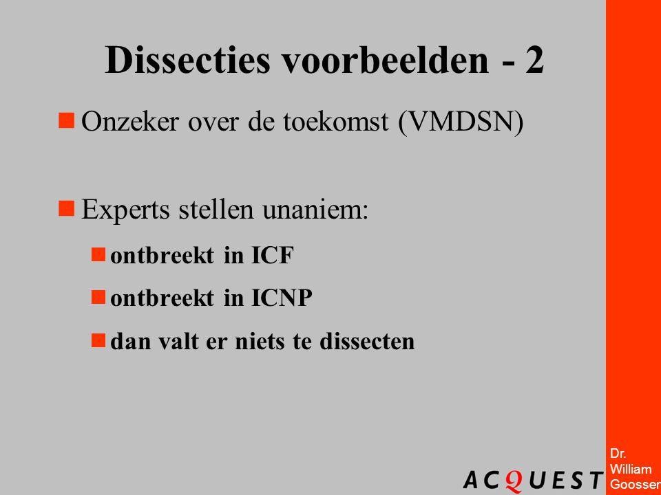 Dr. William Goossen Dissecties voorbeelden - 2  Onzeker over de toekomst (VMDSN)  Experts stellen unaniem:  ontbreekt in ICF  ontbreekt in ICNP 