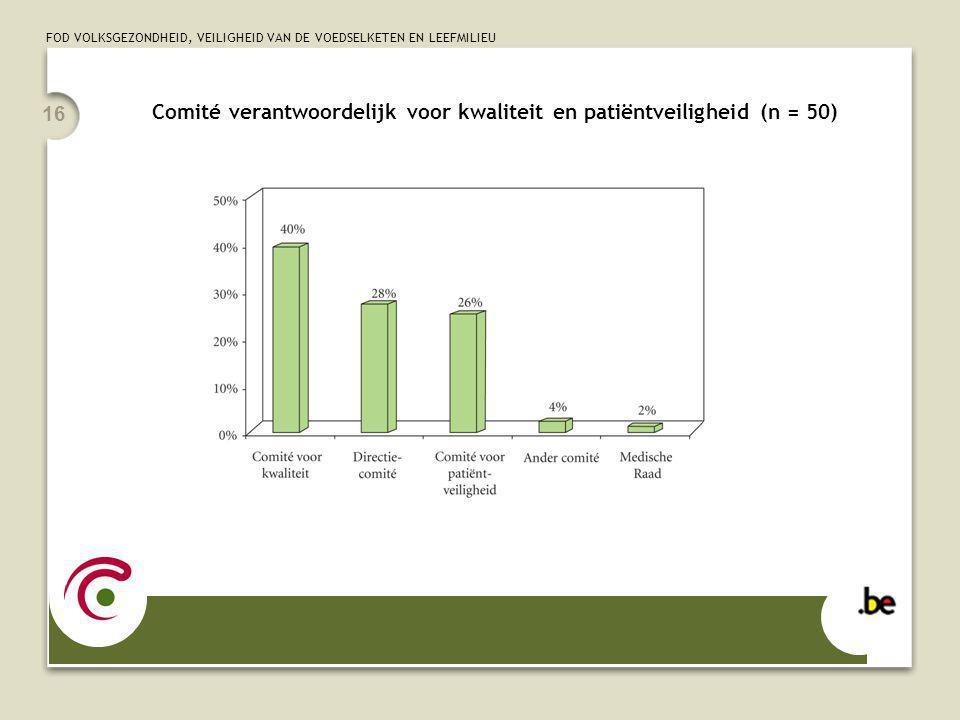 FOD VOLKSGEZONDHEID, VEILIGHEID VAN DE VOEDSELKETEN EN LEEFMILIEU 16 Comité verantwoordelijk voor kwaliteit en patiëntveiligheid (n = 50)