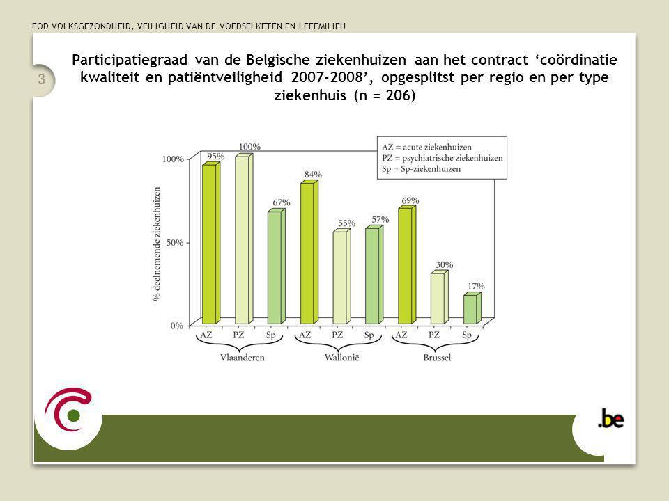 FOD VOLKSGEZONDHEID, VEILIGHEID VAN DE VOEDSELKETEN EN LEEFMILIEU 3 Participatiegraad van de Belgische ziekenhuizen aan het contract 'coördinatie kwaliteit en patiëntveiligheid 2007-2008', opgesplitst per regio en per type ziekenhuis (n = 206)