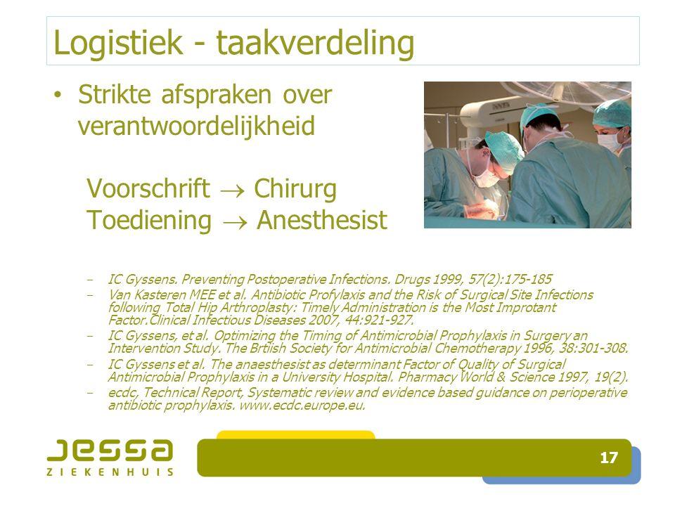 17 Logistiek - taakverdeling Strikte afspraken over verantwoordelijkheid Voorschrift  Chirurg Toediening  Anesthesist ‒ IC Gyssens. Preventing Posto