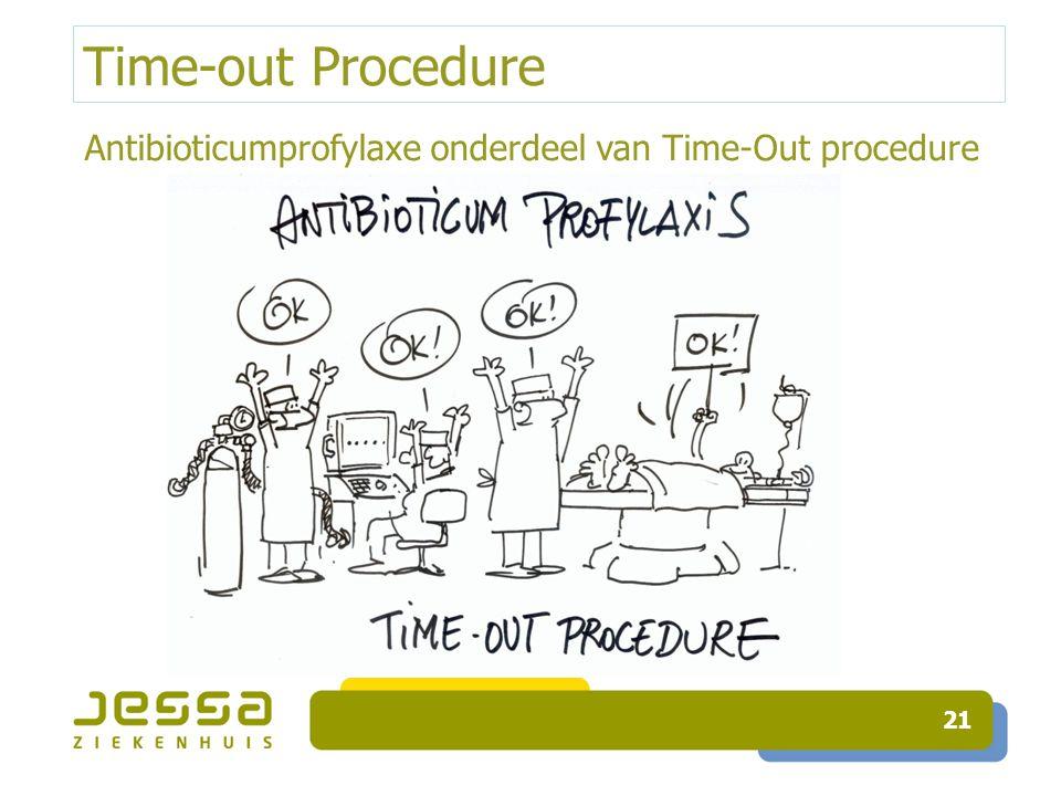 Time-out Procedure 21 Antibioticumprofylaxe onderdeel van Time-Out procedure