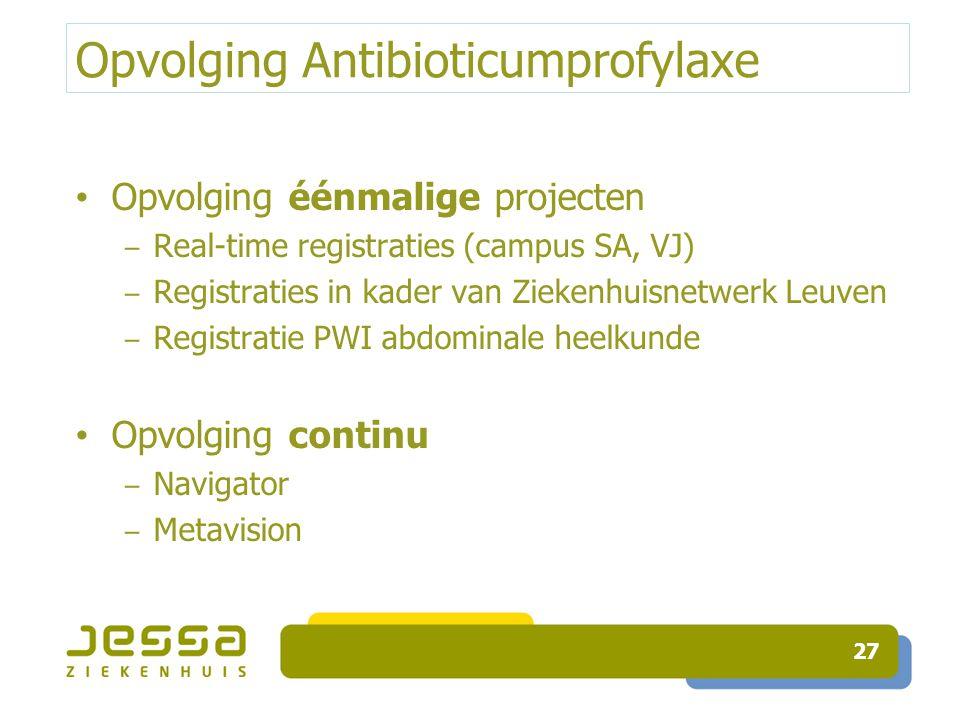 Opvolging Antibioticumprofylaxe Opvolging éénmalige projecten ‒ Real-time registraties (campus SA, VJ) ‒ Registraties in kader van Ziekenhuisnetwerk L