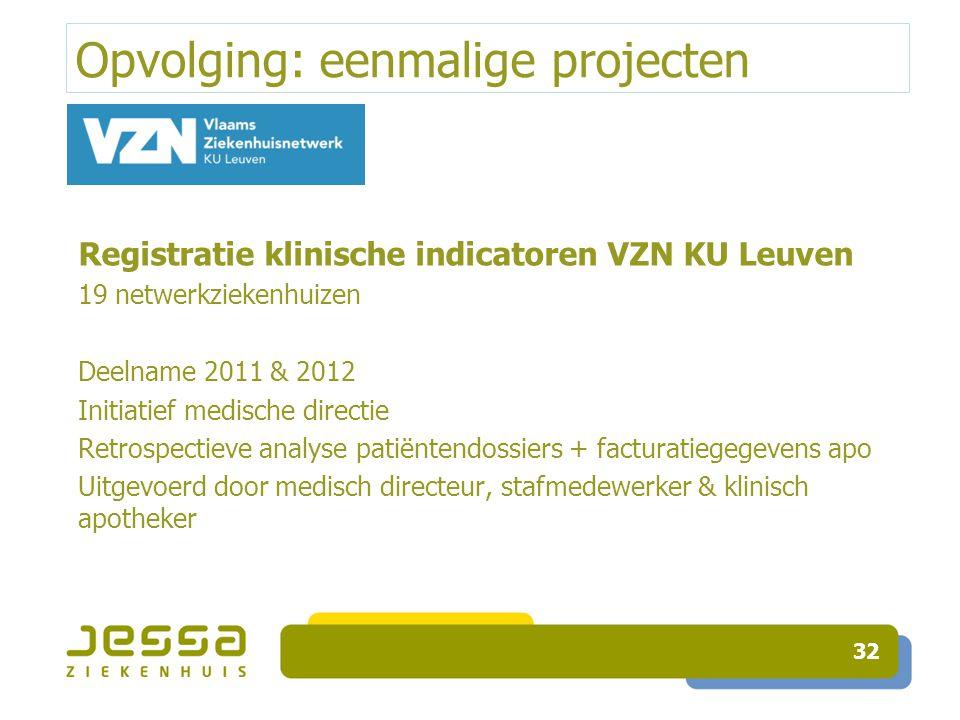 Opvolging: eenmalige projecten Registratie klinische indicatoren VZN KU Leuven 19 netwerkziekenhuizen Deelname 2011 & 2012 Initiatief medische directi