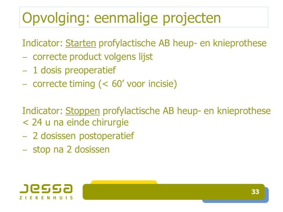 Opvolging: eenmalige projecten Indicator: Starten profylactische AB heup- en knieprothese ‒ correcte product volgens lijst ‒ 1 dosis preoperatief ‒ co