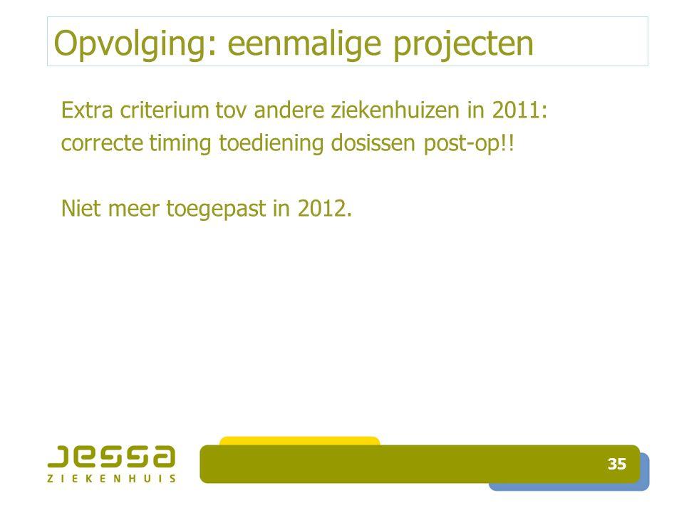 Opvolging: eenmalige projecten Extra criterium tov andere ziekenhuizen in 2011: correcte timing toediening dosissen post-op!! Niet meer toegepast in 2