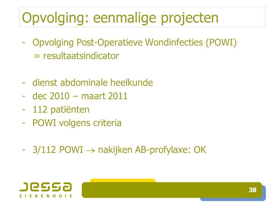 Opvolging: eenmalige projecten -Opvolging Post-Operatieve Wondinfecties (POWI) = resultaatsindicator -dienst abdominale heelkunde -dec 2010 – maart 20
