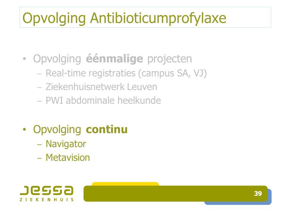 Opvolging Antibioticumprofylaxe Opvolging éénmalige projecten ‒ Real-time registraties (campus SA, VJ) ‒ Ziekenhuisnetwerk Leuven ‒ PWI abdominale hee