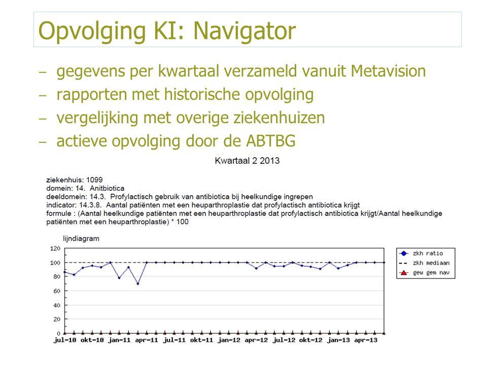 Opvolging KI: Navigator ‒ gegevens per kwartaal verzameld vanuit Metavision ‒ rapporten met historische opvolging ‒ vergelijking met overige ziekenhui