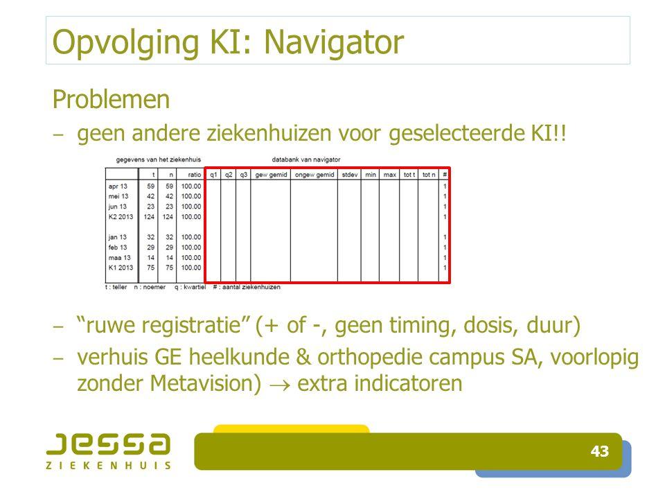 """Opvolging KI: Navigator Problemen ‒ geen andere ziekenhuizen voor geselecteerde KI!! ‒ """"ruwe registratie"""" (+ of -, geen timing, dosis, duur) ‒ verhuis"""