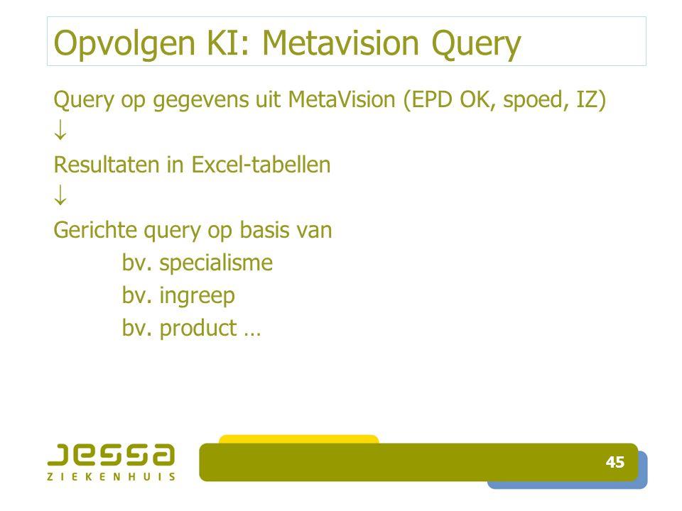 Opvolgen KI: Metavision Query Query op gegevens uit MetaVision (EPD OK, spoed, IZ)  Resultaten in Excel-tabellen  Gerichte query op basis van bv. sp