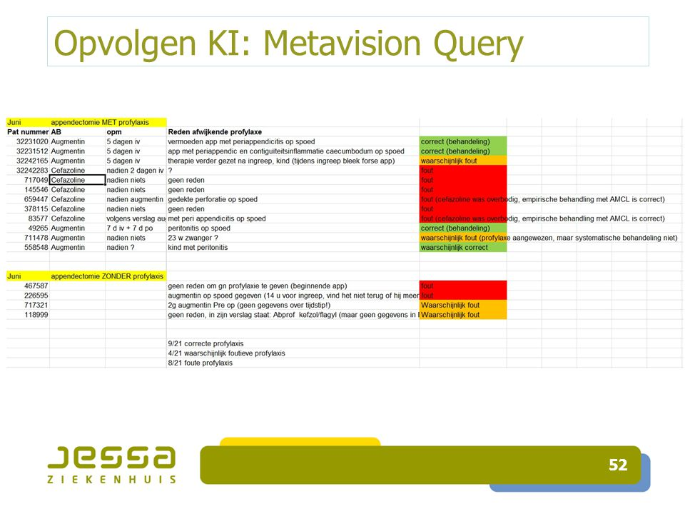 Opvolgen KI: Metavision Query 52