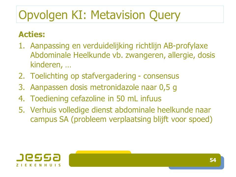 Opvolgen KI: Metavision Query Acties: 1.Aanpassing en verduidelijking richtlijn AB-profylaxe Abdominale Heelkunde vb. zwangeren, allergie, dosis kinde