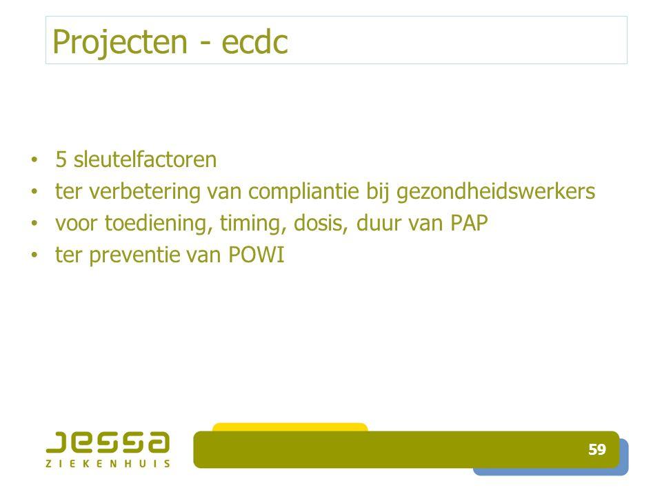 Projecten - ecdc 5 sleutelfactoren ter verbetering van compliantie bij gezondheidswerkers voor toediening, timing, dosis, duur van PAP ter preventie v