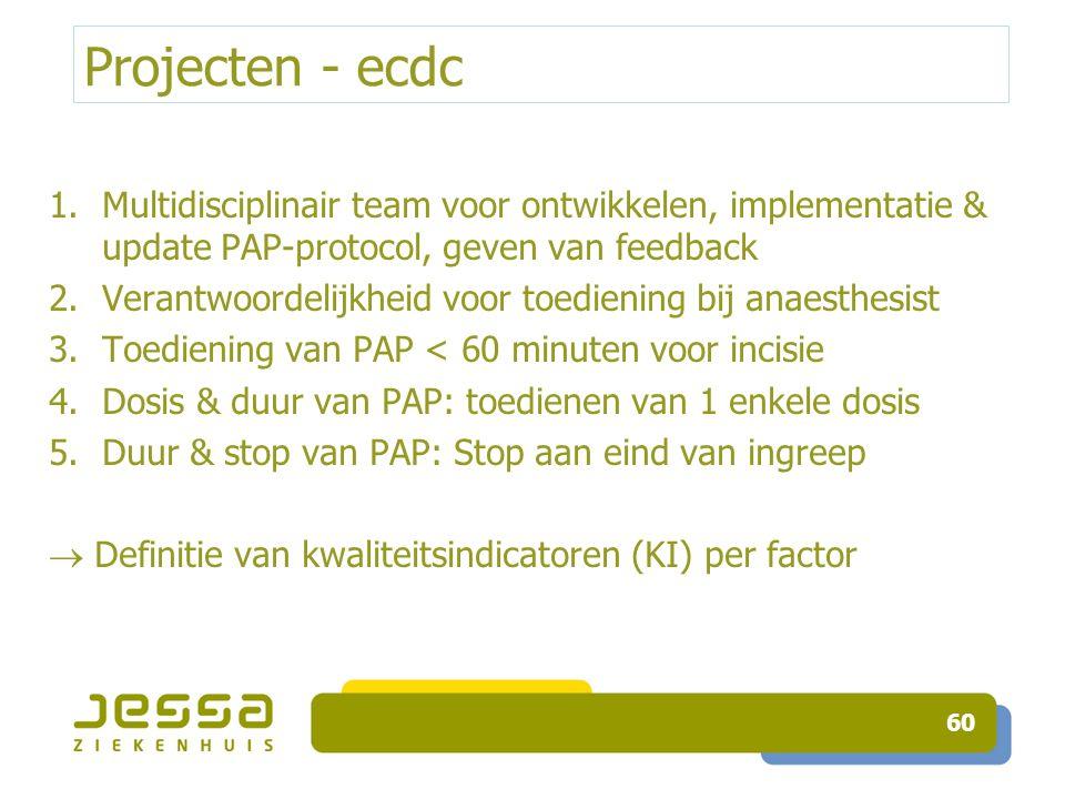 Projecten - ecdc 1.Multidisciplinair team voor ontwikkelen, implementatie & update PAP-protocol, geven van feedback 2.Verantwoordelijkheid voor toedie