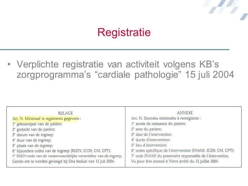 """Registratie Verplichte registratie van activiteit volgens KB's zorgprogramma's """"cardiale pathologie"""" 15 juli 2004"""
