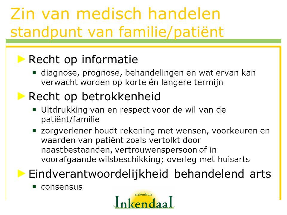 Zin van medisch handelen standpunt van familie/patiënt Recht op informatie  diagnose, prognose, behandelingen en wat ervan kan verwacht worden op kor