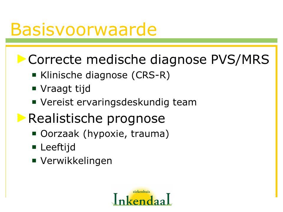 Basisvoorwaarde Correcte medische diagnose PVS/MRS  Klinische diagnose (CRS-R)  Vraagt tijd  Vereist ervaringsdeskundig team Realistische prognose