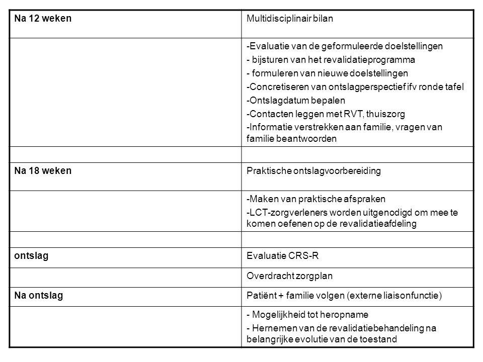 Na 12 wekenMultidisciplinair bilan -Evaluatie van de geformuleerde doelstellingen - bijsturen van het revalidatieprogramma - formuleren van nieuwe doe