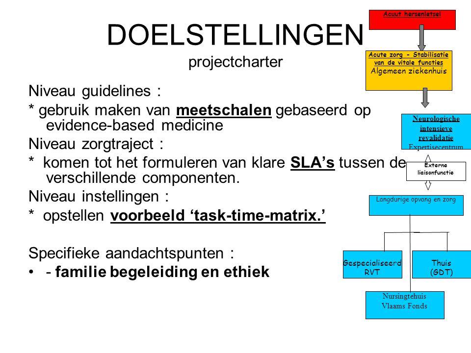 DOELSTELLINGEN projectcharter Niveau guidelines : * gebruik maken van meetschalen gebaseerd op evidence-based medicine Niveau zorgtraject : * komen to