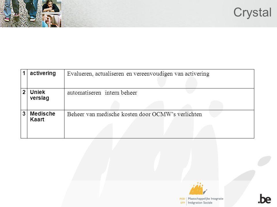 Crystal 1activering Evalueren, actualiseren en vereenvoudigen van activering 2Uniek verslag automatiseren intern beheer 3Medische Kaart Beheer van medische kosten door OCMW's verlichten