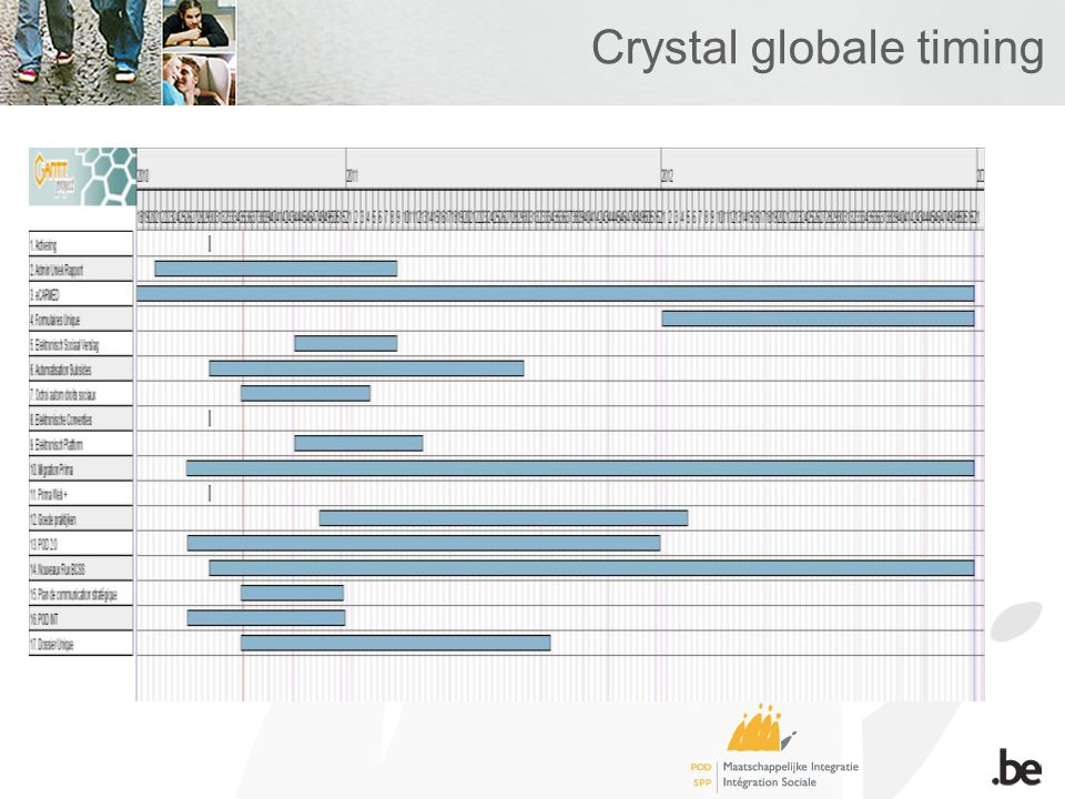 Crystal globale timing