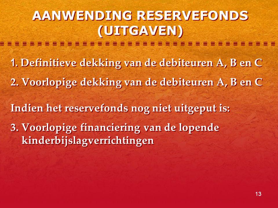 13 AANWENDING RESERVEFONDS (UITGAVEN) 1.Definitieve dekking van de debiteuren A, B en C 2.