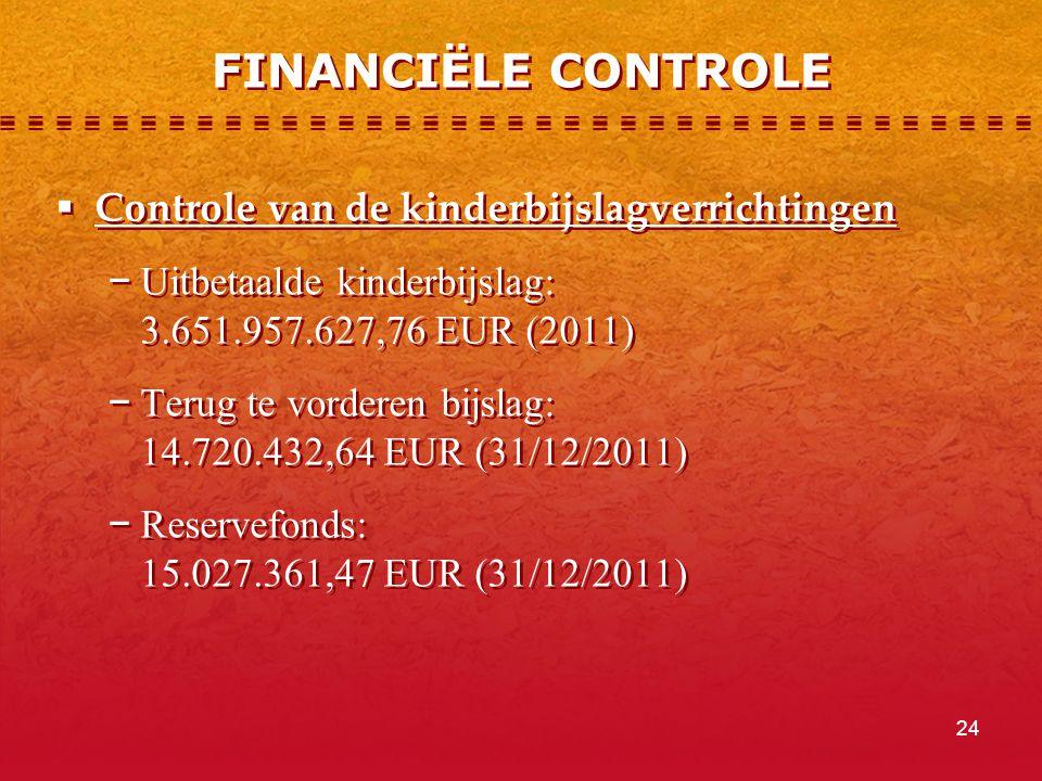 24 FINANCIËLE CONTROLE  Controle van de kinderbijslagverrichtingen − Uitbetaalde kinderbijslag: 3.651.957.627,76 EUR (2011) − Terug te vorderen bijslag: 14.720.432,64 EUR (31/12/2011) − Reservefonds: 15.027.361,47 EUR (31/12/2011)  Controle van de kinderbijslagverrichtingen − Uitbetaalde kinderbijslag: 3.651.957.627,76 EUR (2011) − Terug te vorderen bijslag: 14.720.432,64 EUR (31/12/2011) − Reservefonds: 15.027.361,47 EUR (31/12/2011)