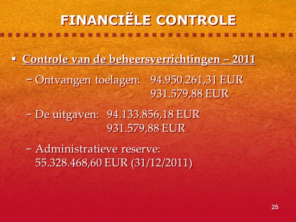 25  Controle van de beheersverrichtingen – 2011 − Ontvangen toelagen:94.950.261,31 EUR 931.579,88 EUR − De uitgaven: 94.133.856,18 EUR 931.579,88 EUR − Administratieve reserve: 55.328.468,60 EUR (31/12/2011)  Controle van de beheersverrichtingen – 2011 − Ontvangen toelagen:94.950.261,31 EUR 931.579,88 EUR − De uitgaven: 94.133.856,18 EUR 931.579,88 EUR − Administratieve reserve: 55.328.468,60 EUR (31/12/2011) FINANCIËLE CONTROLE