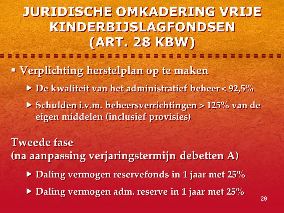 29 JURIDISCHE OMKADERING VRIJE KINDERBIJSLAGFONDSEN (ART.