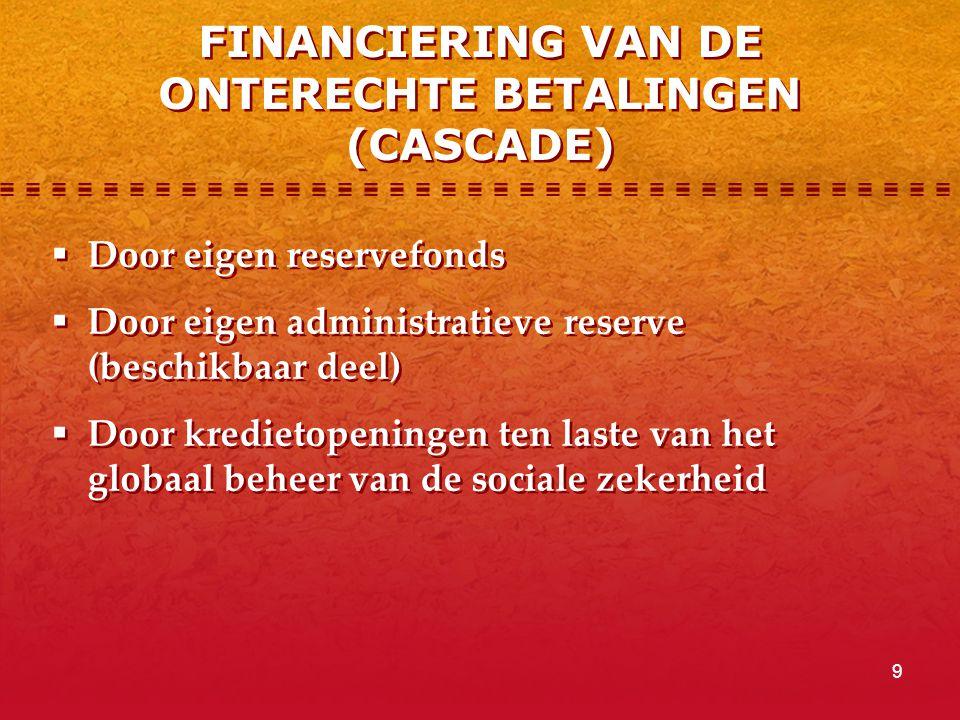 30  Mogelijkheid tot intrekking erkenning  De kwaliteit van het administratief beheer 3 jaar < 90%  Schulden i.v.m.
