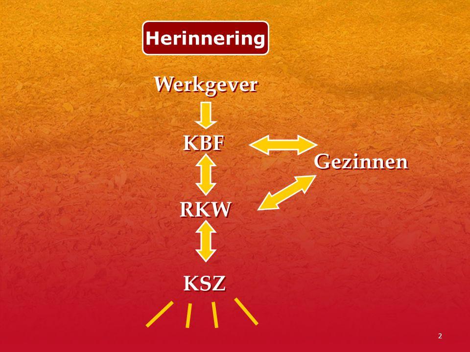 2 Herinnering Werkgever KBF RKW KSZ Gezinnen