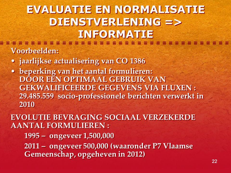 22 EVALUATIE EN NORMALISATIE DIENSTVERLENING => INFORMATIE Voorbeelden: jaarlijkse actualisering van CO 1386 beperking van het aantal formulieren: DOOR EEN OPTIMAAL GEBRUIK VAN GEKWALIFICEERDE GEGEVENS VIA FLUXEN : 29.485.559 socio-professionele berichten verwerkt in 2010 EVOLUTIE BEVRAGING SOCIAAL VERZEKERDE AANTAL FORMULIEREN : 1995 – ongeveer 1,500,000 2011 – ongeveer 500,000 (waaronder P7 Vlaamse Gemeenschap, opgeheven in 2012) Voorbeelden: jaarlijkse actualisering van CO 1386 beperking van het aantal formulieren: DOOR EEN OPTIMAAL GEBRUIK VAN GEKWALIFICEERDE GEGEVENS VIA FLUXEN : 29.485.559 socio-professionele berichten verwerkt in 2010 EVOLUTIE BEVRAGING SOCIAAL VERZEKERDE AANTAL FORMULIEREN : 1995 – ongeveer 1,500,000 2011 – ongeveer 500,000 (waaronder P7 Vlaamse Gemeenschap, opgeheven in 2012)