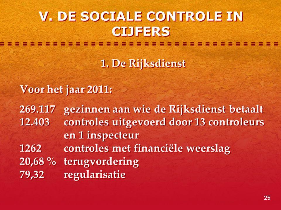 V. DE SOCIALE CONTROLE IN CIJFERS 1. De Rijksdienst Voor het jaar 2011: 269.117 gezinnen aan wie de Rijksdienst betaalt 12.403 controles uitgevoerd do